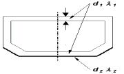 Σ (diλi) ≤ 0,007 W/K