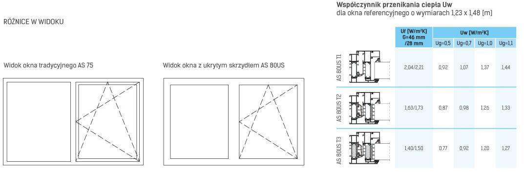 as-80us-tabela-okno_pl